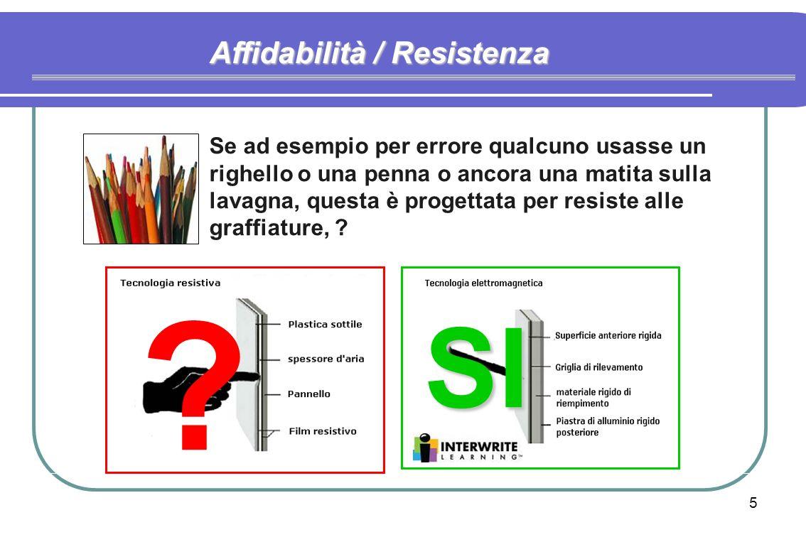 4 Affidabilità / Resistenza SI ? Se la utilizzassimo in classe la lavagna è studiata per resistere alla vivacità, alla esuberanza, o addirittura al bu