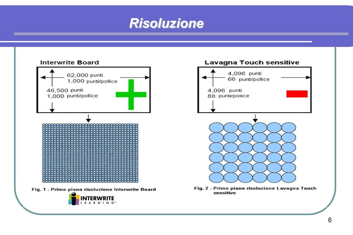 5 PROGETTO CLASSOTECA - CAMTSISTEMI S.r.l. - © dott. Sergio CAPPELLI Affidabilità / Resistenza Se ad esempio per errore qualcuno usasse un righello o