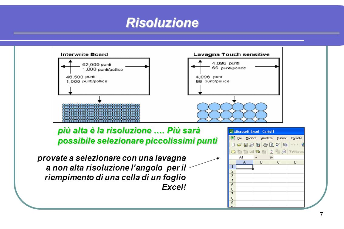 6 Risoluzione + -
