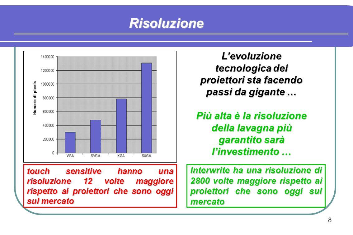 7 PROGETTO CLASSOTECA - CAMTSISTEMI S.r.l. - © dott. Sergio CAPPELLI Risoluzione più alta è la risoluzione …. Più sarà possibile selezionare piccoliss
