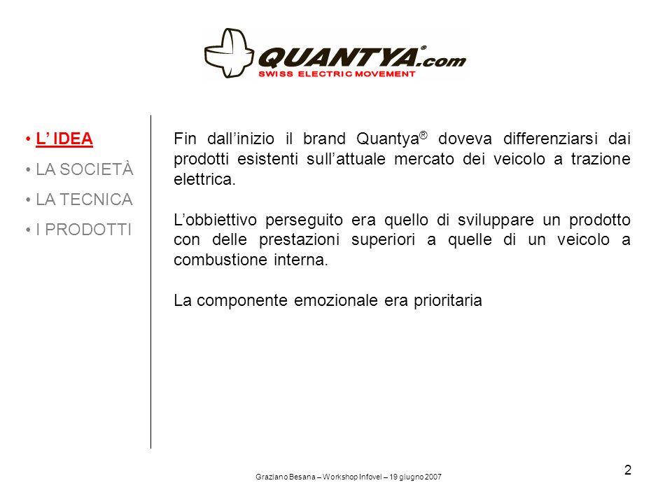 2 L IDEA LA SOCIETÀ LA TECNICA I PRODOTTI Fin dallinizio il brand Quantya ® doveva differenziarsi dai prodotti esistenti sullattuale mercato dei veicolo a trazione elettrica.