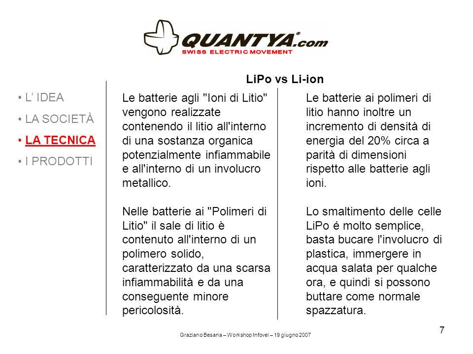7 L IDEA LA SOCIETÀ LA TECNICA I PRODOTTI Graziano Besana – Workshop Infovel – 19 giugno 2007 LiPo vs Li-ion Le batterie agli Ioni di Litio vengono realizzate contenendo il litio all interno di una sostanza organica potenzialmente infiammabile e all interno di un involucro metallico.