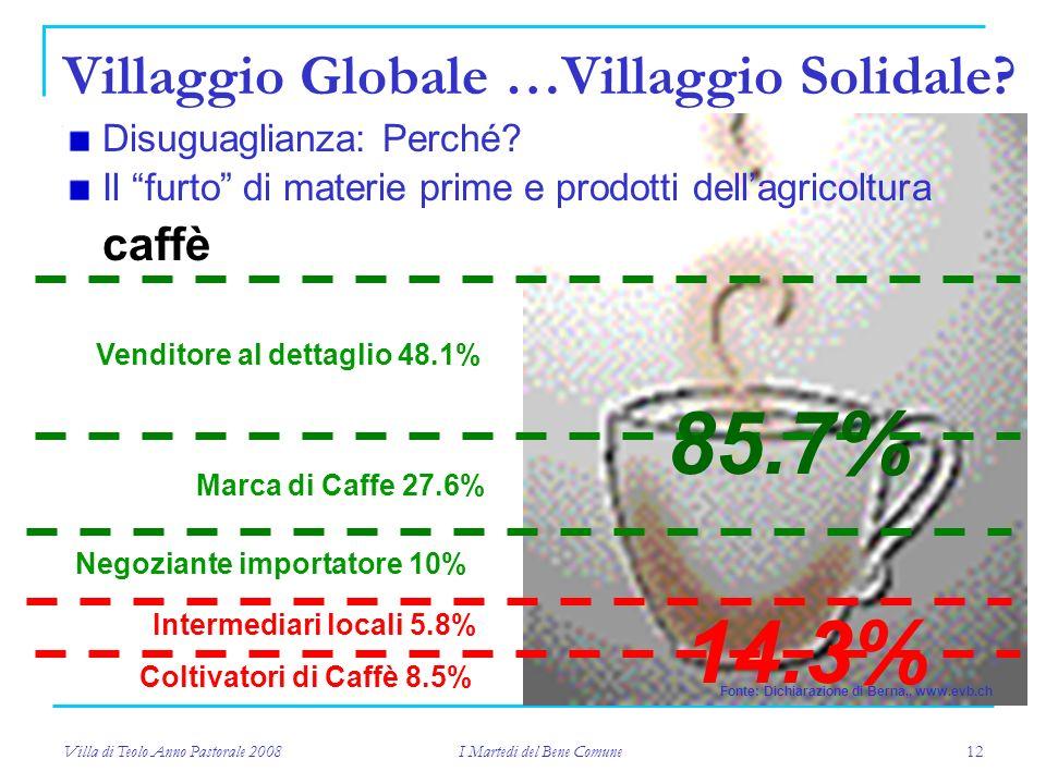 Villa di Teolo Anno Pastorale 2008 I Martedi del Bene Comune 12 Villaggio Globale …Villaggio Solidale.
