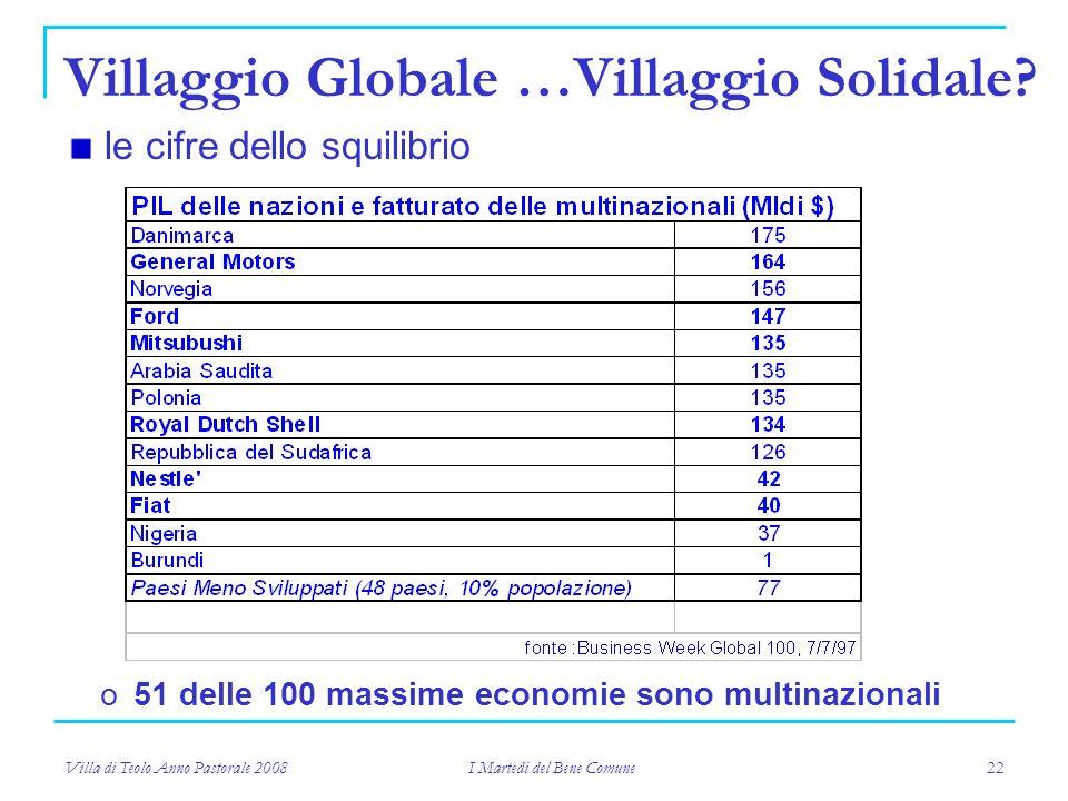 Villa di Teolo Anno Pastorale 2008 I Martedi del Bene Comune 22 le cifre dello squilibrio Villaggio Globale …Villaggio Solidale.