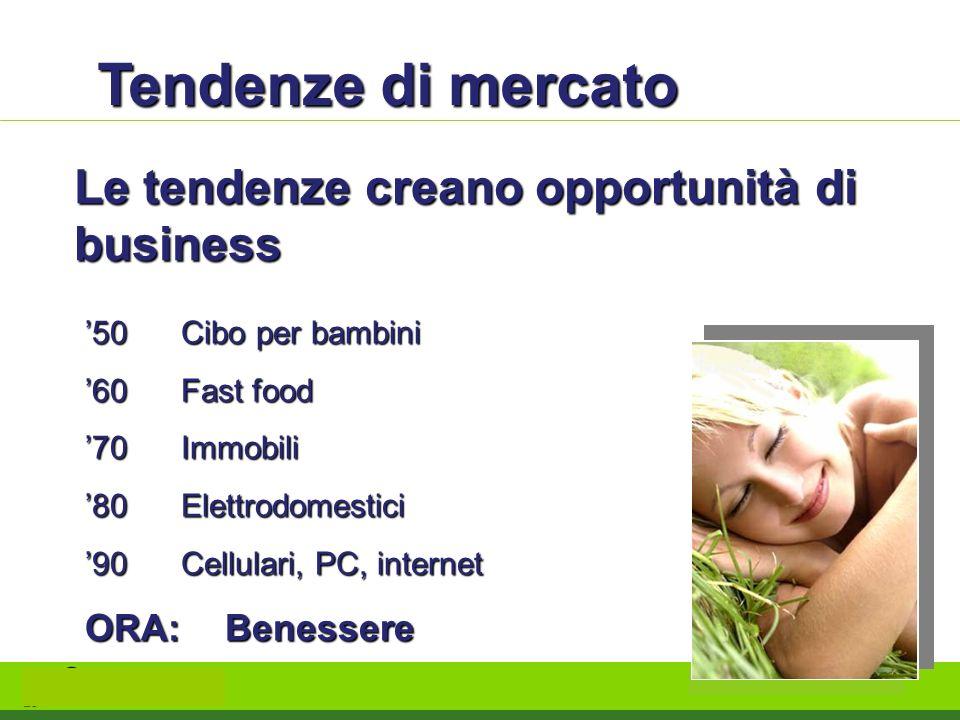 Tendenze di mercato Le tendenze creano opportunità di business 50Cibo per bambini 60Fast food 70Immobili 80Elettrodomestici 90Cellulari, PC, internet