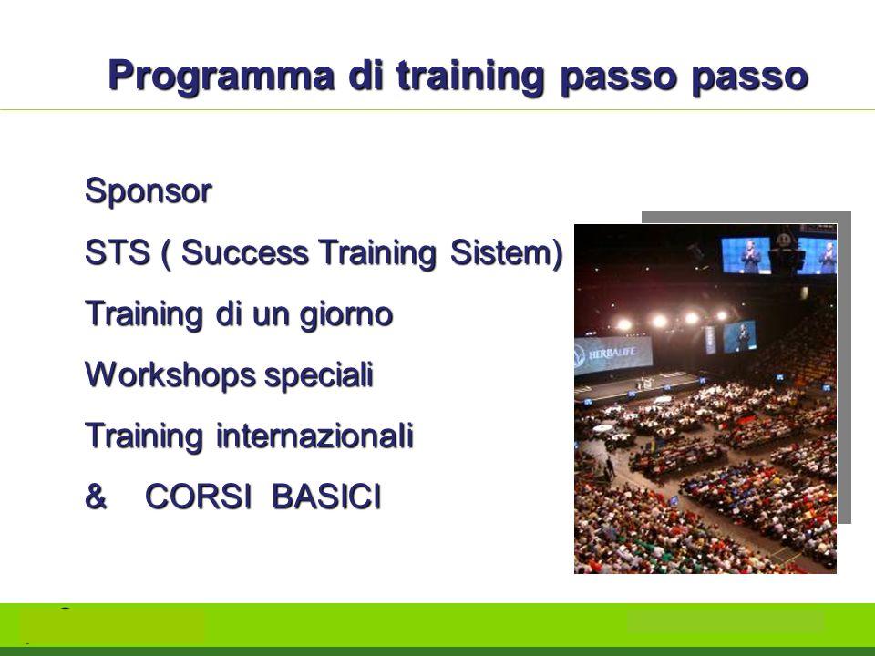 Programma di training passo passo Programma di training passo passo Sponsor STS ( Success Training Sistem) Training di un giorno Workshops speciali Tr