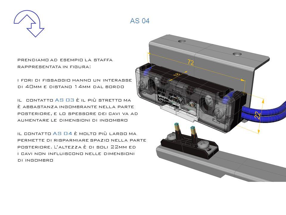 AS 03 e AS 04 hanno lo stesso interasse di fissaggio e questo è divenuto uno standard nel mercato generando una elevata competitività tra prodotti simili ma anche portando ad una limitazione nella possibilità di sviluppo di applicazioni sempre più compatte