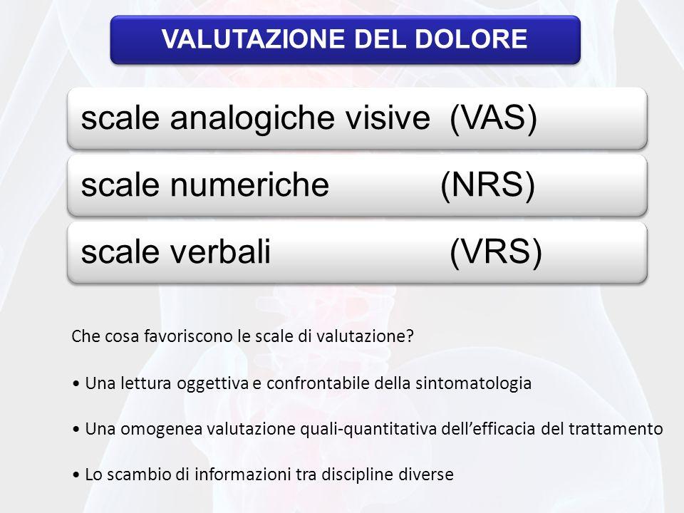 VALUTAZIONE DEL DOLORE scale analogiche visive (VAS)scale numeriche(NRS)scale verbali (VRS) Che cosa favoriscono le scale di valutazione.