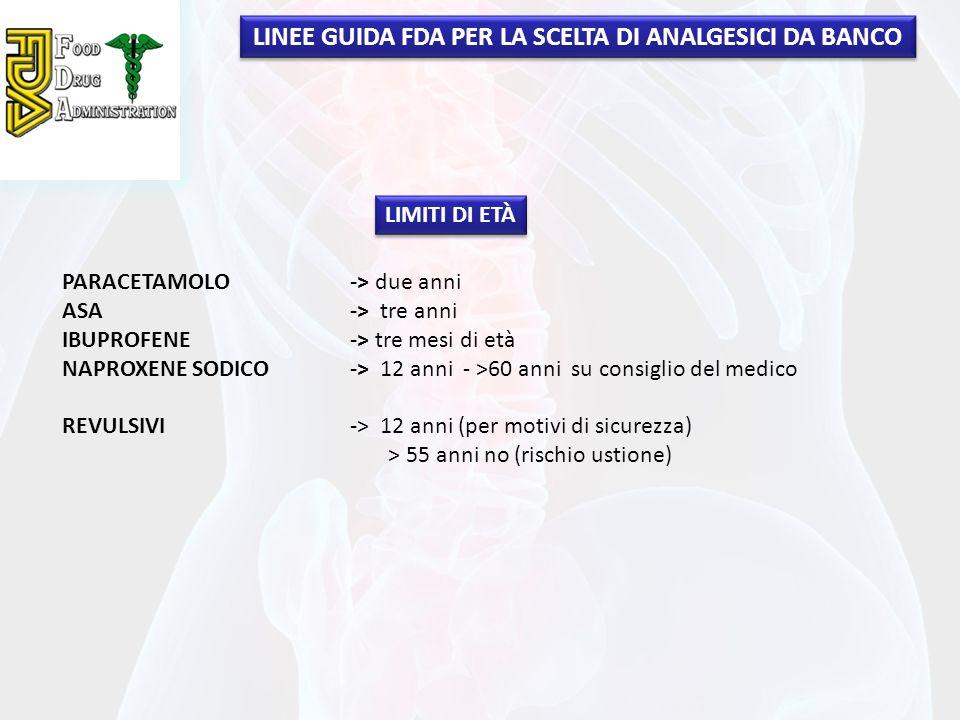 LINEE GUIDA FDA PER LA SCELTA DI ANALGESICI DA BANCO PARACETAMOLO-> due anni ASA-> tre anni IBUPROFENE-> tre mesi di età NAPROXENE SODICO -> 12 anni -