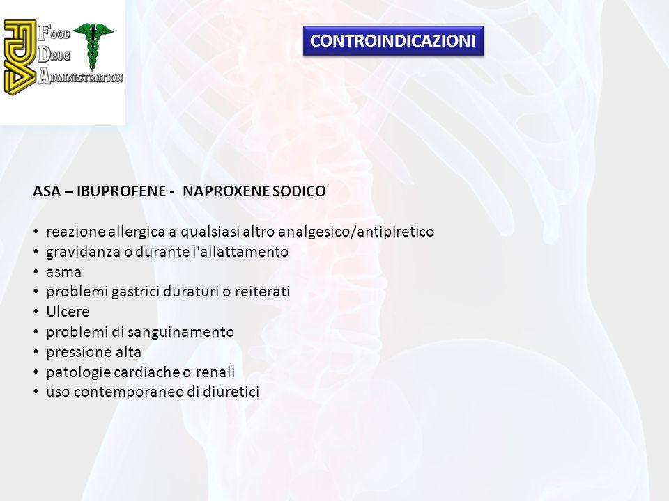 ASA – IBUPROFENE - NAPROXENE SODICO reazione allergica a qualsiasi altro analgesico/antipiretico gravidanza o durante l'allattamento asma problemi gas
