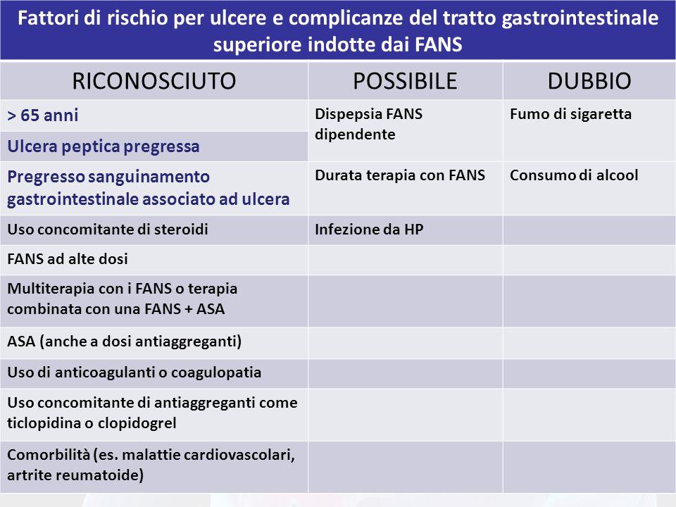 Fattori di rischio per ulcere e complicanze del tratto gastrointestinale superiore indotte dai FANS RICONOSCIUTOPOSSIBILEDUBBIO > 65 anni Dispepsia FA