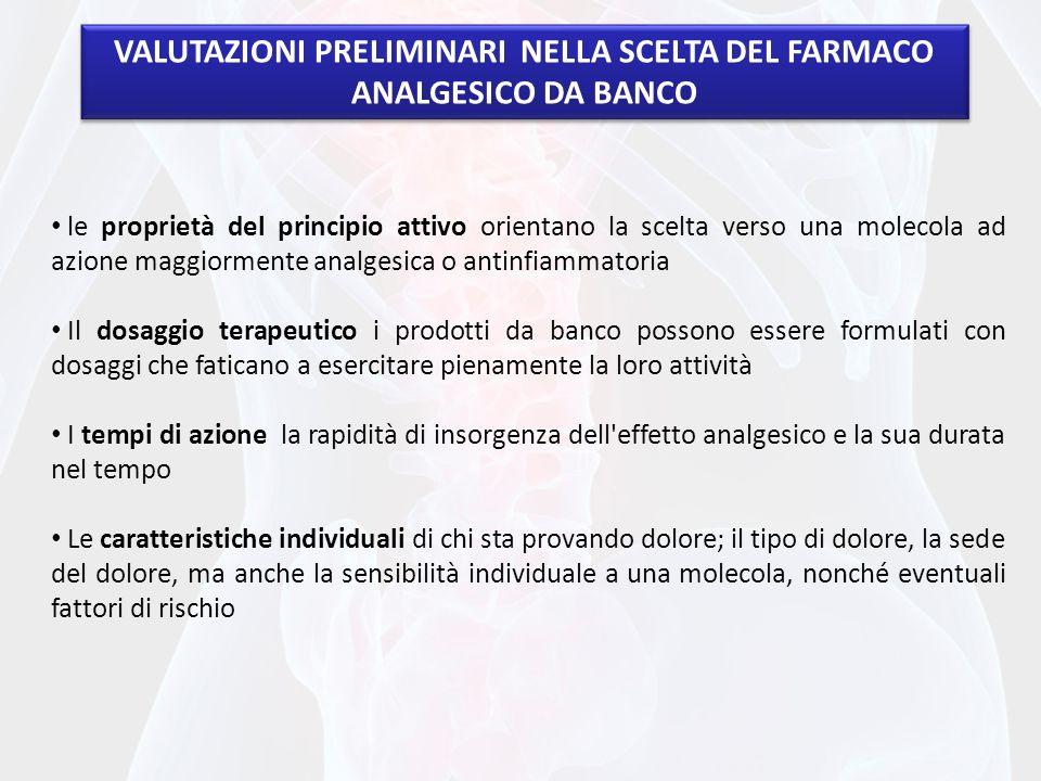 IL CASO DELLA NIMESULIDE I medicinali contenenti nimesulide disponibili solo su prescrizione medica sono in commercio dal 1985.
