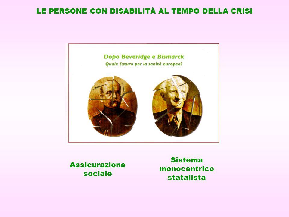 Assicurazione sociale Sistema monocentrico statalista