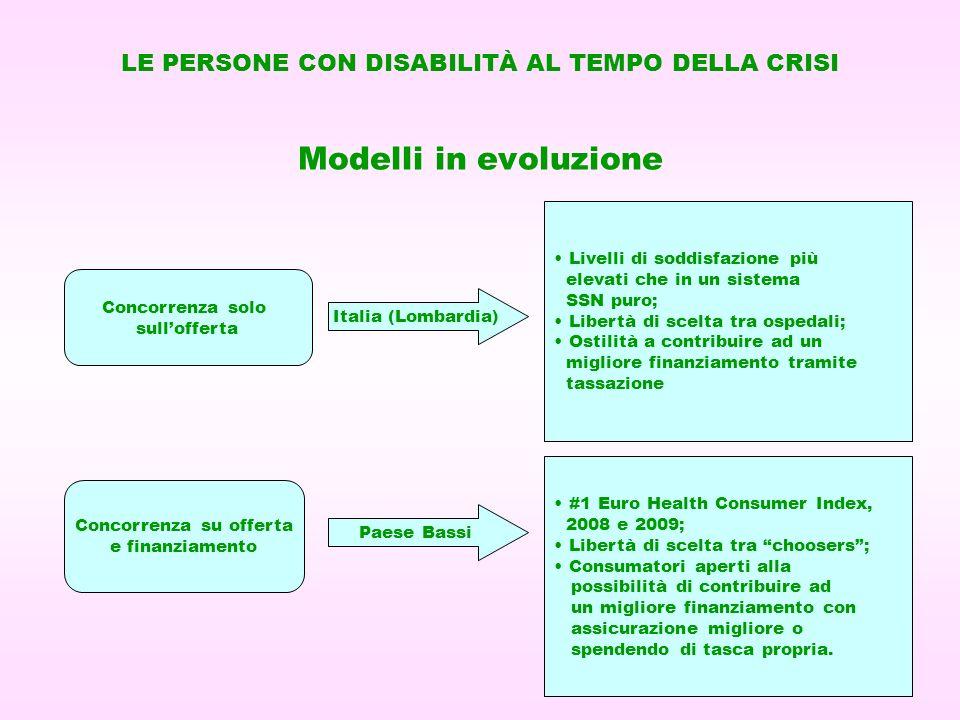 Roma, 21.07.2010 La spesa pubblica nellanno 2007 per lassistenza continuativa per persone non autosufficienti ammonta a 17.3 miliardi di euro (pari a 1.13% del PIL).