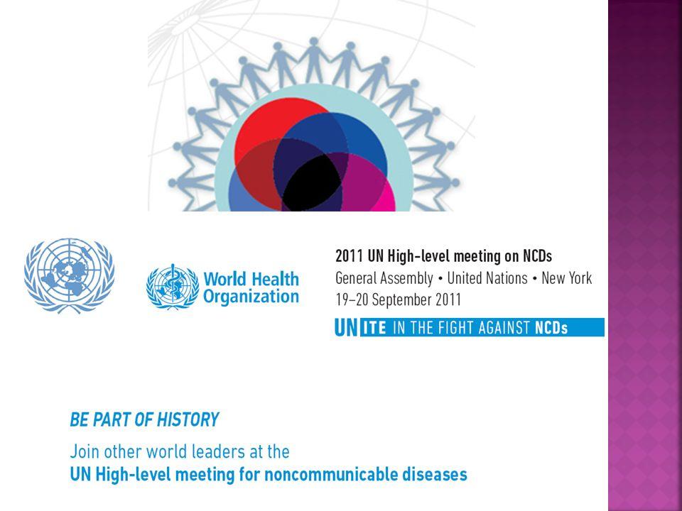 Distribuzione % delle cause di morte in Paesi con differenti livelli di reddito