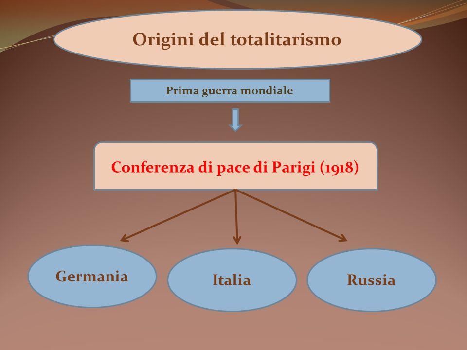 Prima guerra mondiale Conferenza di pace di Parigi (1918) Origini del totalitarismo Germania ItaliaRussia