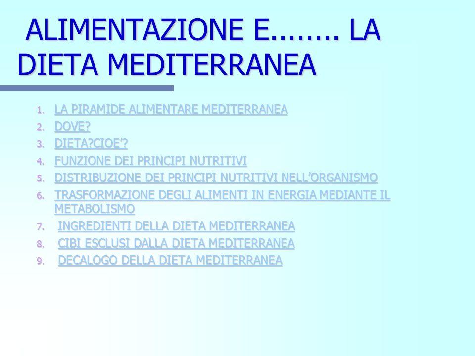 ALIMENTAZIONE E........ LA DIETA MEDITERRANEA ALIMENTAZIONE E........ LA DIETA MEDITERRANEA 1. LA PIRAMIDE ALIMENTARE MEDITERRANEA LA PIRAMIDE ALIMENT