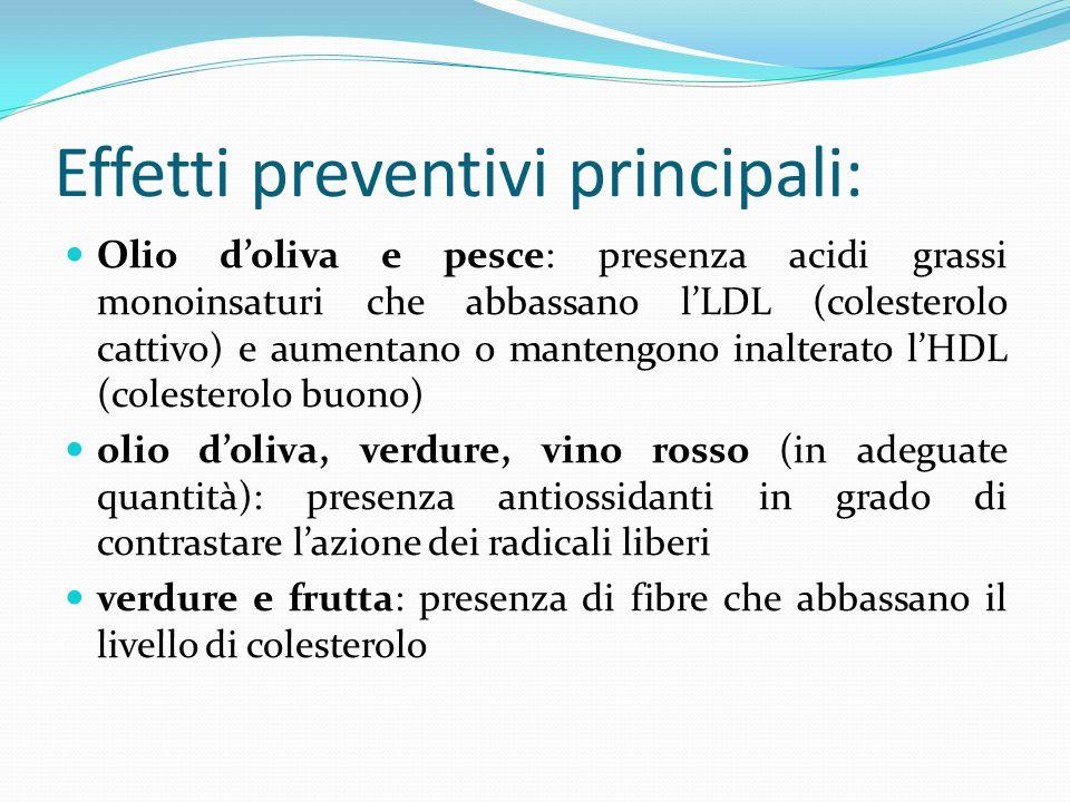 Effetti preventivi principali: Olio doliva e pesce: presenza acidi grassi monoinsaturi che abbassano lLDL (colesterolo cattivo) e aumentano o mantengo