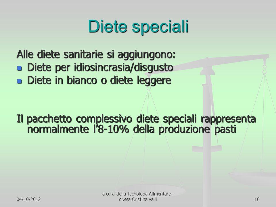 04/10/2012 a cura della Tecnologa Alimentare - dr.ssa Cristina Valli10 Diete speciali Alle diete sanitarie si aggiungono: Diete per idiosincrasia/disg