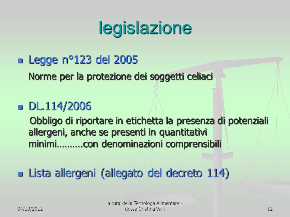 04/10/2012 a cura della Tecnologa Alimentare - dr.ssa Cristina Valli12 legislazione Legge n°123 del 2005 Legge n°123 del 2005 Norme per la protezione
