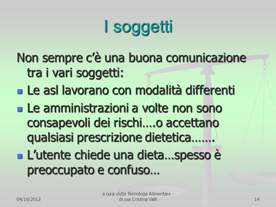 04/10/2012 a cura della Tecnologa Alimentare - dr.ssa Cristina Valli14 I soggetti Non sempre cè una buona comunicazione tra i vari soggetti: Le asl la