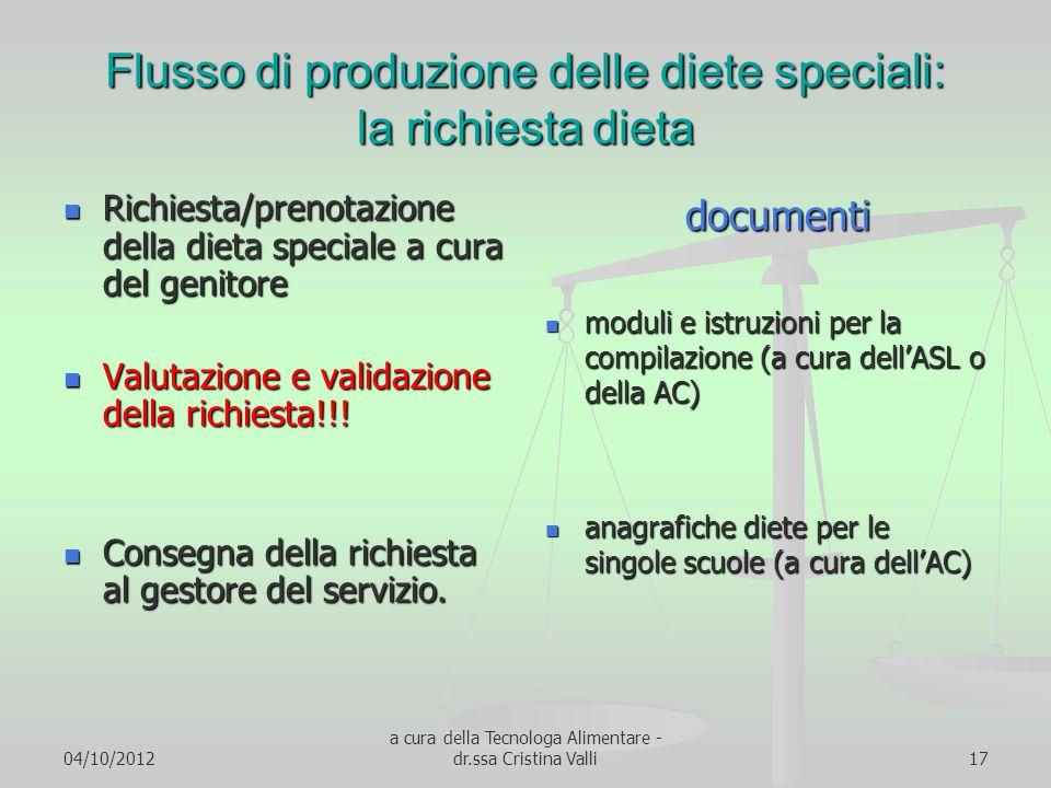 04/10/2012 a cura della Tecnologa Alimentare - dr.ssa Cristina Valli17 Flusso di produzione delle diete speciali: la richiesta dieta Richiesta/prenota