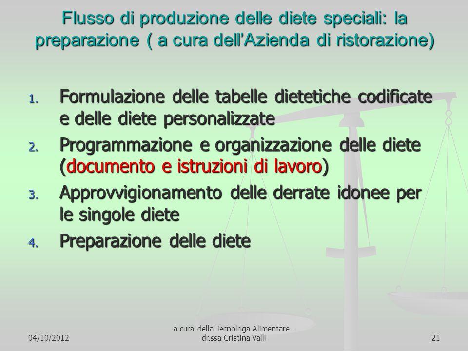 04/10/2012 a cura della Tecnologa Alimentare - dr.ssa Cristina Valli21 Flusso di produzione delle diete speciali: la preparazione ( a cura dellAzienda