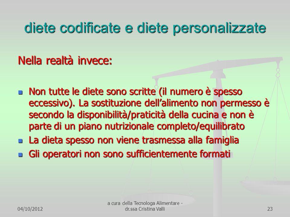 04/10/2012 a cura della Tecnologa Alimentare - dr.ssa Cristina Valli23 diete codificate e diete personalizzate Nella realtà invece: Non tutte le diete