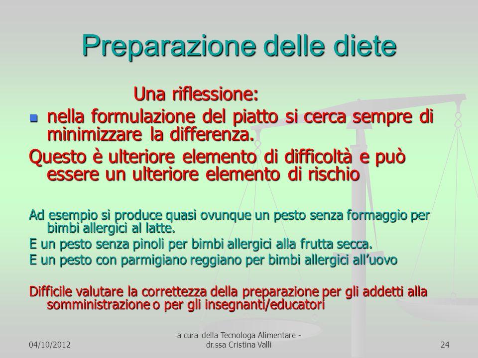 04/10/2012 a cura della Tecnologa Alimentare - dr.ssa Cristina Valli24 Preparazione delle diete Una riflessione: Una riflessione: nella formulazione d