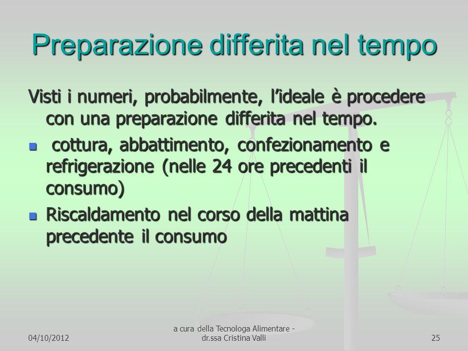 04/10/2012 a cura della Tecnologa Alimentare - dr.ssa Cristina Valli25 Preparazione differita nel tempo Visti i numeri, probabilmente, lideale è proce