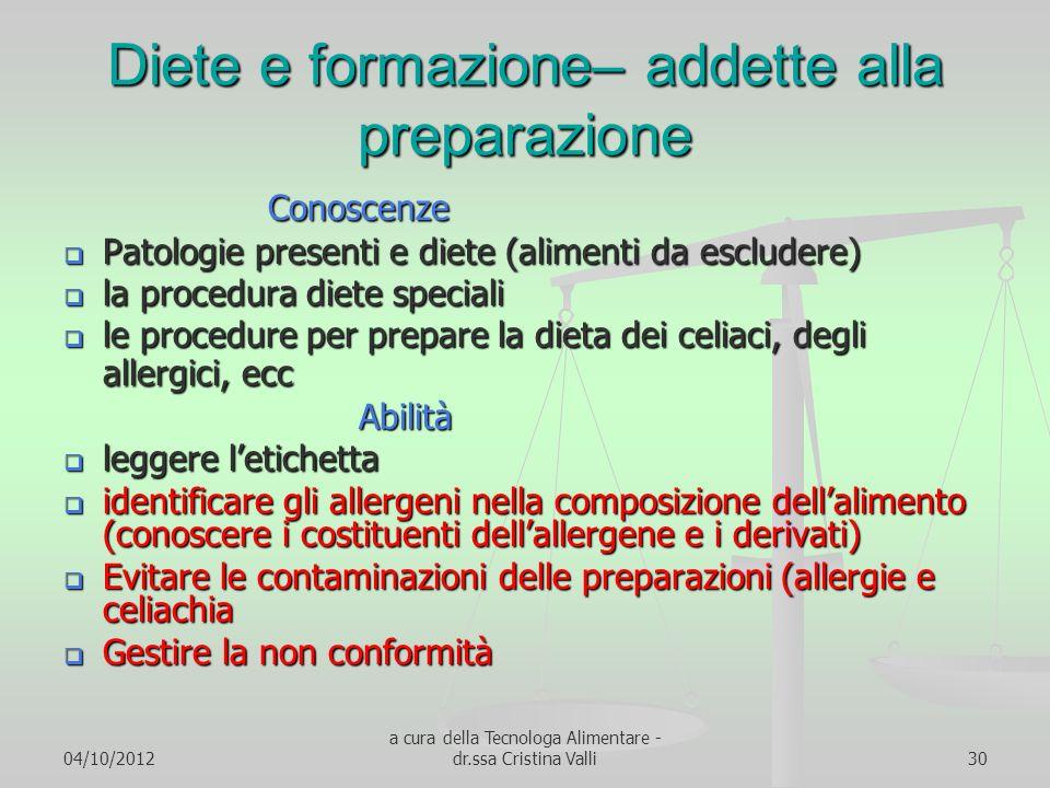 04/10/2012 a cura della Tecnologa Alimentare - dr.ssa Cristina Valli30 Diete e formazione– addette alla preparazione Conoscenze Conoscenze Patologie p