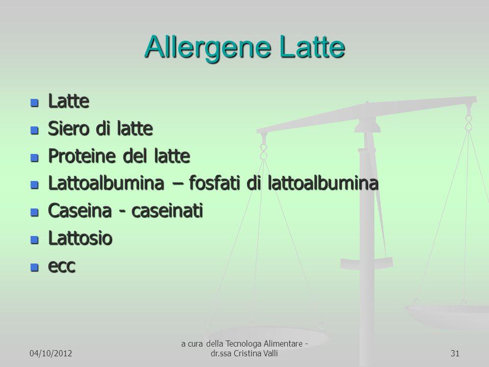 04/10/2012 a cura della Tecnologa Alimentare - dr.ssa Cristina Valli31 Allergene Latte Latte Latte Siero di latte Siero di latte Proteine del latte Pr