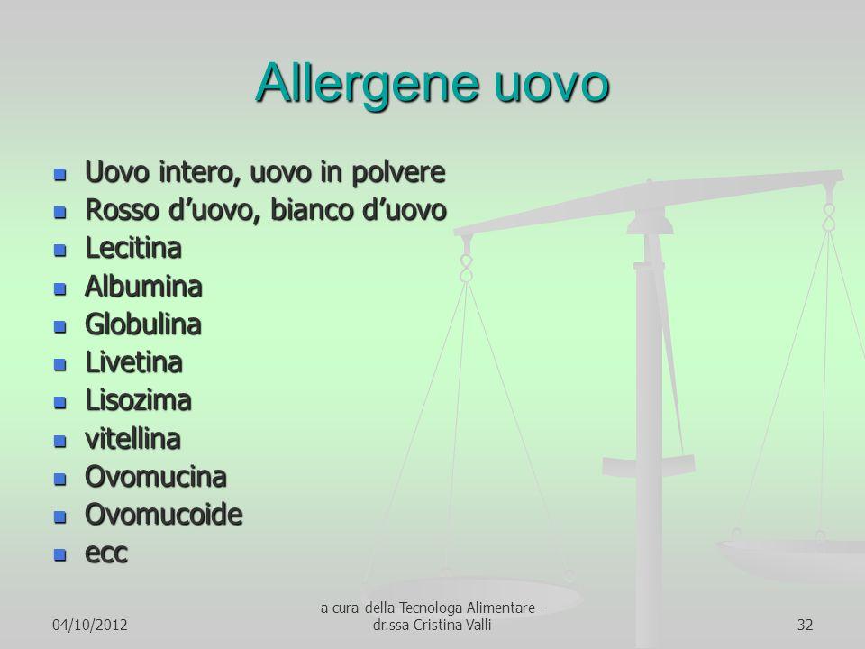 04/10/2012 a cura della Tecnologa Alimentare - dr.ssa Cristina Valli32 Allergene uovo Uovo intero, uovo in polvere Uovo intero, uovo in polvere Rosso