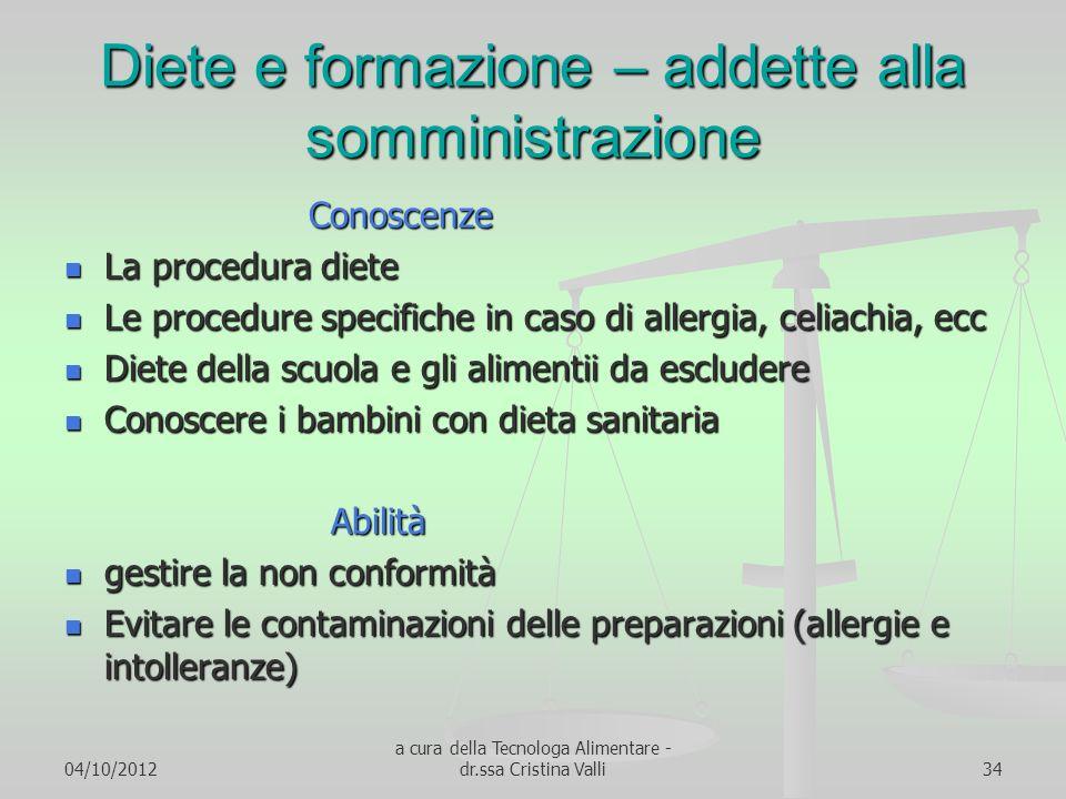 04/10/2012 a cura della Tecnologa Alimentare - dr.ssa Cristina Valli34 Diete e formazione – addette alla somministrazione Conoscenze Conoscenze La pro