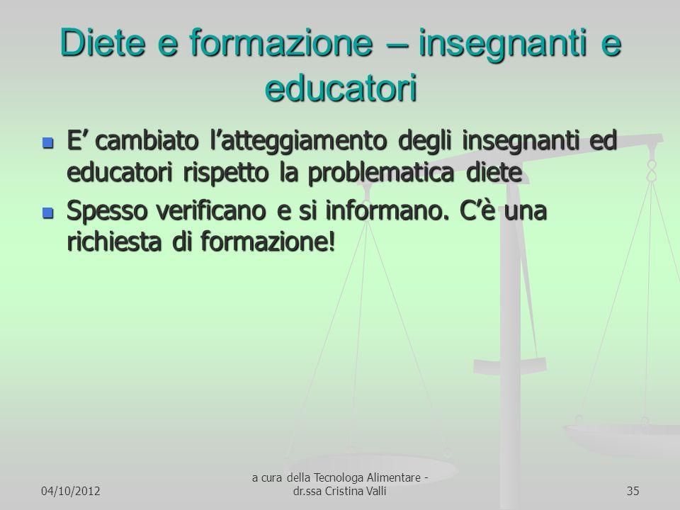 04/10/2012 a cura della Tecnologa Alimentare - dr.ssa Cristina Valli35 Diete e formazione – insegnanti e educatori E cambiato latteggiamento degli ins