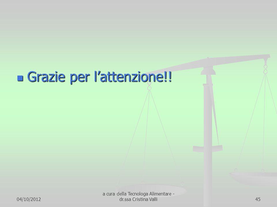 04/10/2012 a cura della Tecnologa Alimentare - dr.ssa Cristina Valli45 Grazie per lattenzione!! Grazie per lattenzione!!