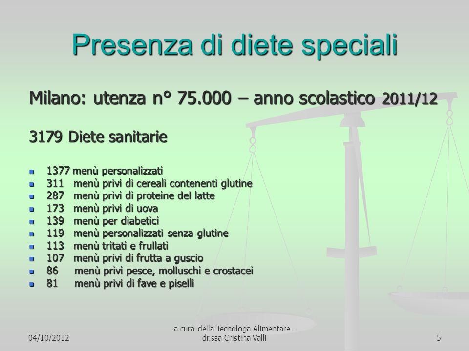 04/10/2012 a cura della Tecnologa Alimentare - dr.ssa Cristina Valli5 Presenza di diete speciali Milano: utenza n° 75.000 – anno scolastico 2011/12 31