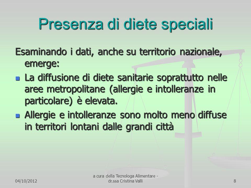 04/10/2012 a cura della Tecnologa Alimentare - dr.ssa Cristina Valli8 Presenza di diete speciali Esaminando i dati, anche su territorio nazionale, eme