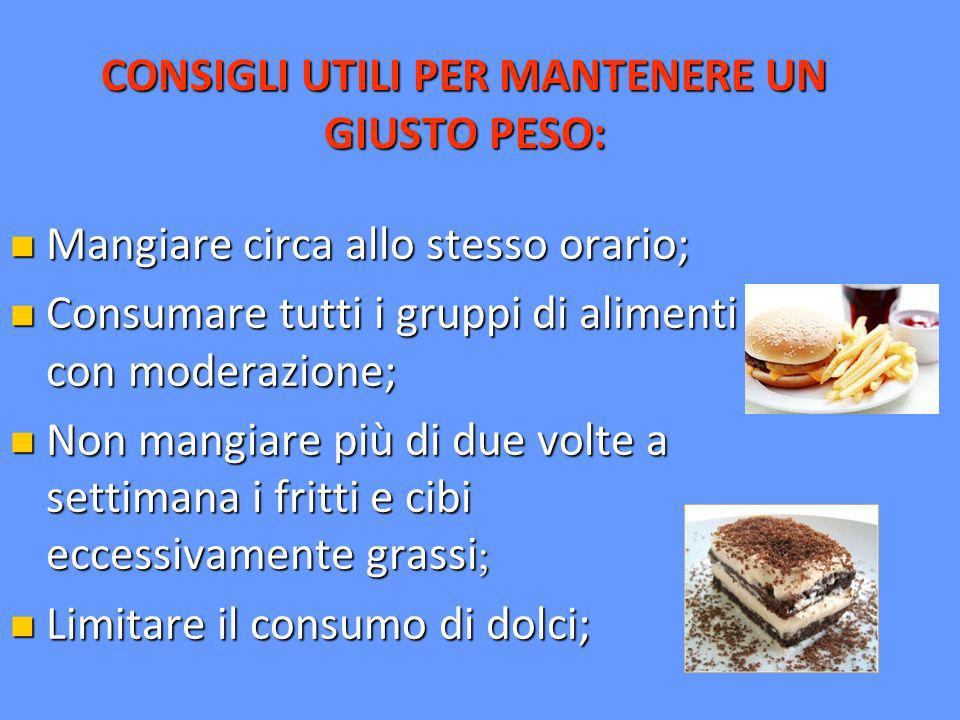 NUTRIENTI: PROTEINE (15%): PROTEINE (15%): - riparano e costruiscono i tessuti, il loro eccesso si trasforma in grassi; - riparano e costruiscono i tessuti, il loro eccesso si trasforma in grassi; - ANIMALI: pesce, carne, uova, latte; - ANIMALI: pesce, carne, uova, latte; - VEGETALI: legumi; - VEGETALI: legumi; GRASSI (25-30%): GRASSI (25-30%): - apportano molta energia; - apportano molta energia; - ANIMALI: burro; - ANIMALI: burro; - VEGETALI: olio; - VEGETALI: olio; CARBOIDRATI (55-60%): CARBOIDRATI (55-60%): - principale fonte di energia del nostro organismo; - principale fonte di energia del nostro organismo; - nella dieta dello sportivo non devono superare il 55-60% delle calorie totali (3000-3200 Kcal); - nella dieta dello sportivo non devono superare il 55-60% delle calorie totali (3000-3200 Kcal); - COMPLESSI: patate, pane, cereali, legumi, verdura, pasta; - COMPLESSI: patate, pane, cereali, legumi, verdura, pasta;