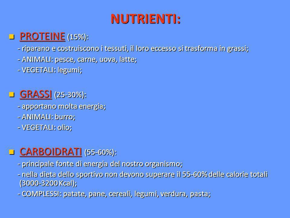NUTRIENTI: PROTEINE (15%): PROTEINE (15%): - riparano e costruiscono i tessuti, il loro eccesso si trasforma in grassi; - riparano e costruiscono i te
