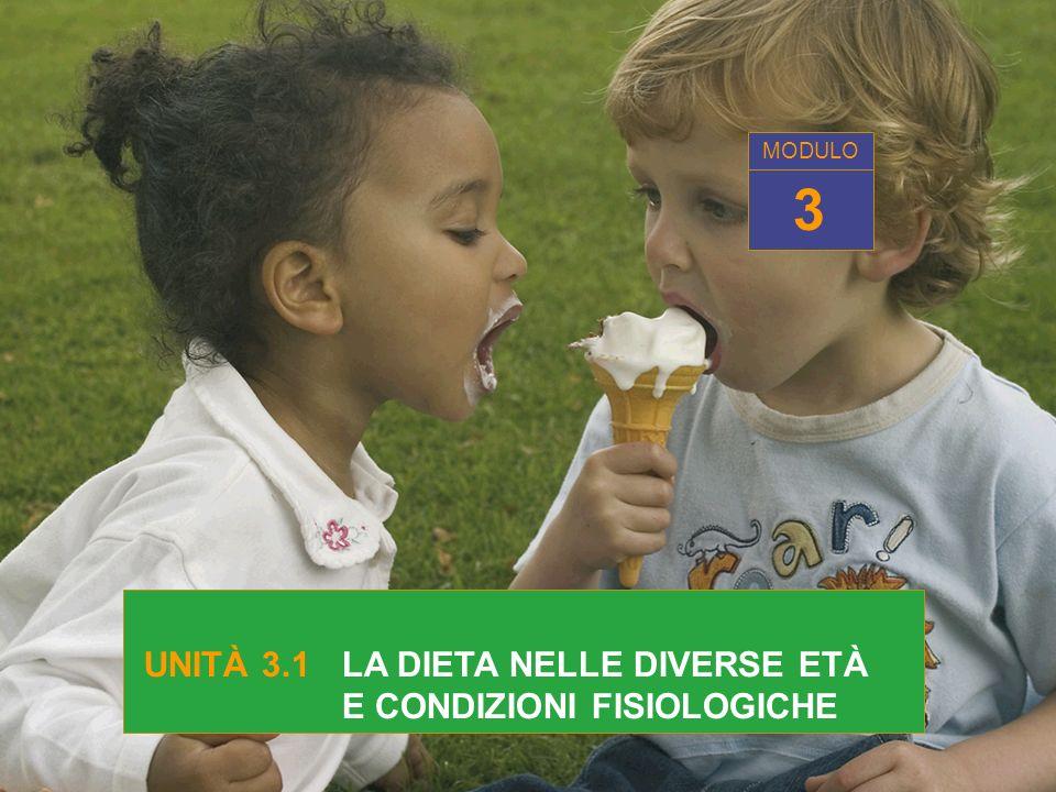 UNITÀ 3.1 LA DIETA NELLE DIVERSE ETÀ E CONDIZIONI FISIOLOGICHE 3 MODULO
