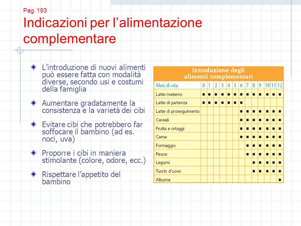 Pag. 193 Indicazioni per lalimentazione complementare Lintroduzione di nuovi alimenti può essere fatta con modalità diverse, secondo usi e costumi del