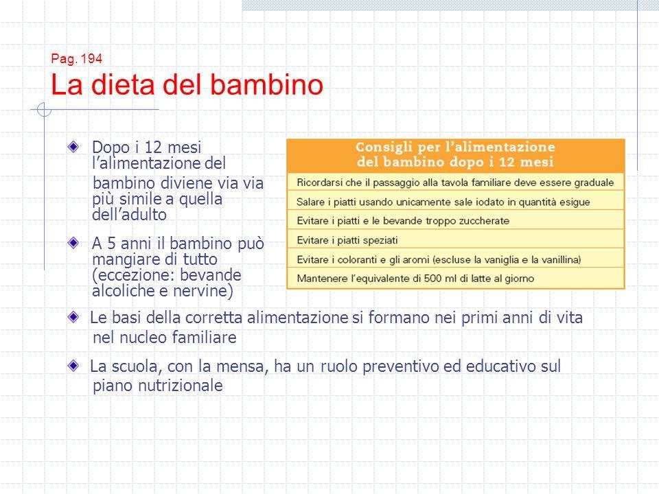 Pag. 194 La dieta del bambino Dopo i 12 mesi lalimentazione del bambino diviene via via più simile a quella delladulto A 5 anni il bambino può mangiar