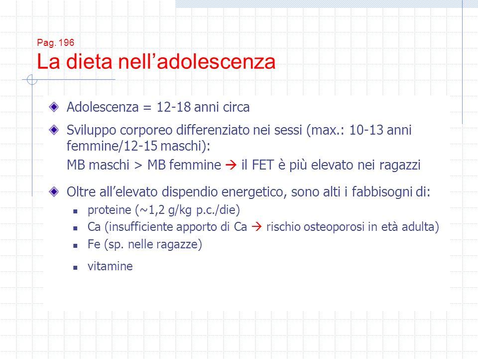 Pag. 196 La dieta nelladolescenza Adolescenza = 12-18 anni circa Sviluppo corporeo differenziato nei sessi (max.: 10-13 anni femmine/12-15 maschi): MB