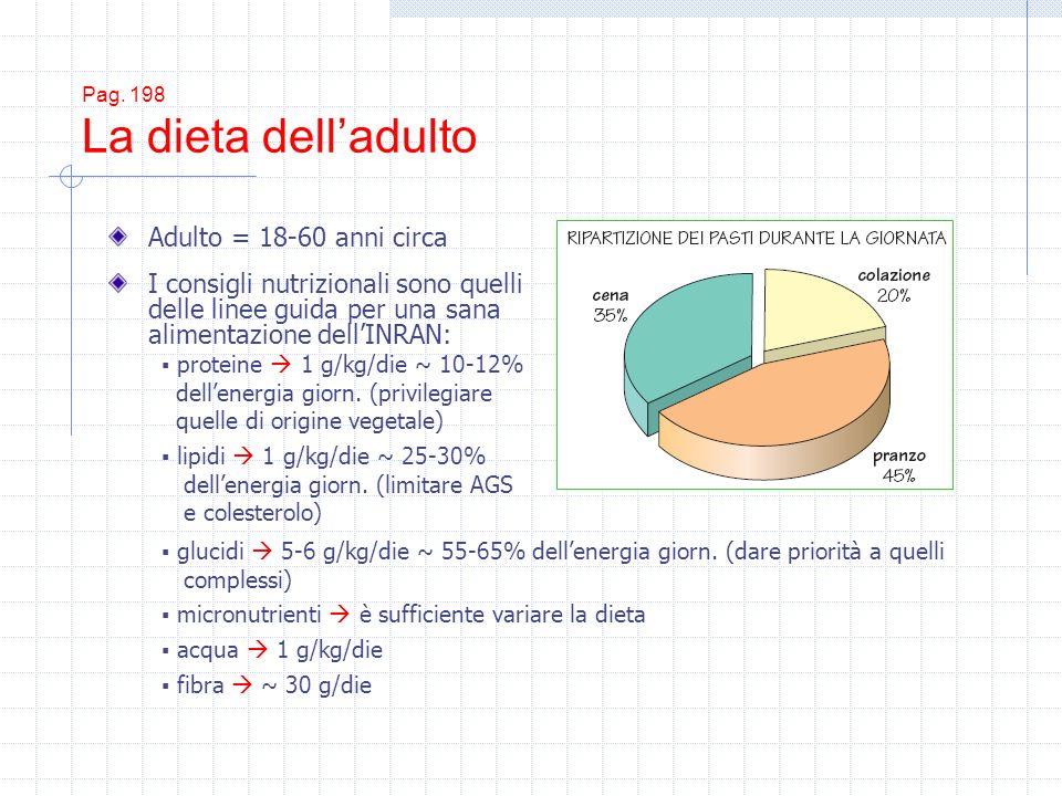 Pag. 198 La dieta delladulto Adulto = 18-60 anni circa I consigli nutrizionali sono quelli delle linee guida per una sana alimentazione dellINRAN: pro