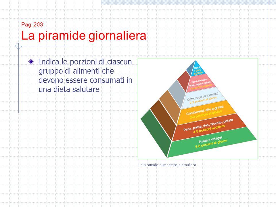 Pag. 203 La piramide giornaliera Indica le porzioni di ciascun gruppo di alimenti che devono essere consumati in una dieta salutare La piramide alimen