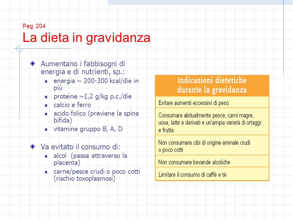 Pag. 204 La dieta in gravidanza Aumentano i fabbisogni di energia e di nutrienti, sp.: energia ~ 200-300 kcal/die in più proteine ~1,2 g/kg p.c./die c