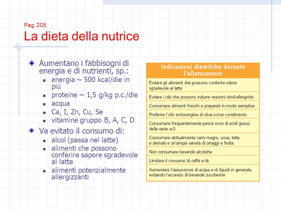 Pag. 205 La dieta della nutrice Aumentano i fabbisogni di energia e di nutrienti, sp.: energia ~ 500 kcal/die in più proteine ~ 1,5 g/kg p.c./die acqu