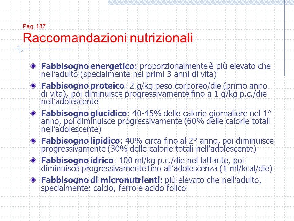 Pag. 187 Raccomandazioni nutrizionali Fabbisogno energetico: proporzionalmente è più elevato che nelladulto (specialmente nei primi 3 anni di vita) Fa