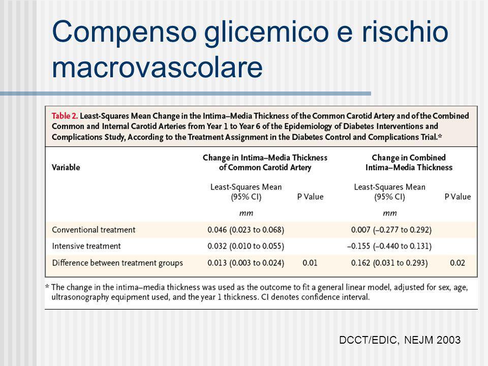 Compenso glicemico e rischio macrovascolare DCCT/EDIC, NEJM 2003